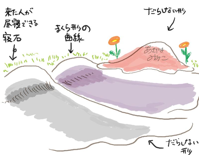 Ohaka_mitsumori_2